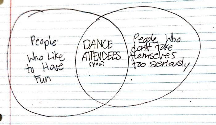 School Dance Venn Diagram