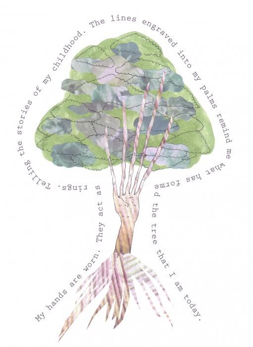 Poem- Kendra