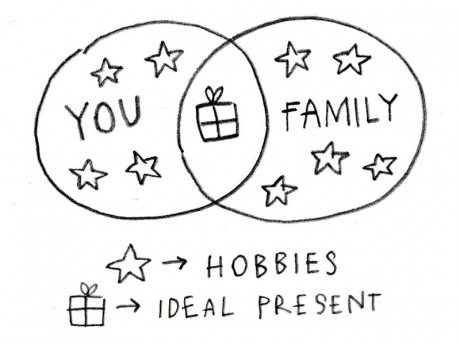 A Mostly-DIY Guide to Family Gifts