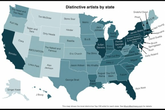 What's your state anthem? Graph by the Echo Nest.